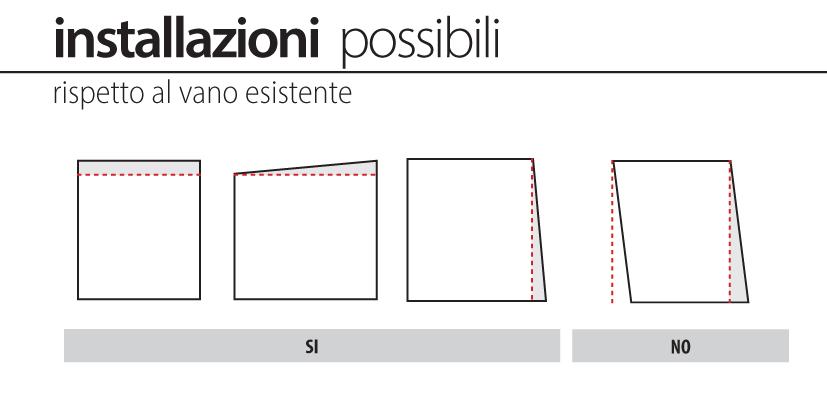 Installationen möglich miniscenica Bettio
