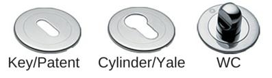 key cylinder wc windowo