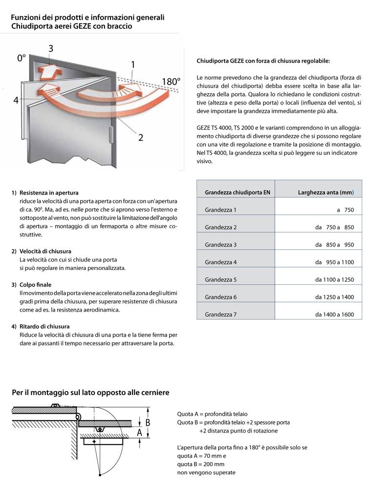 Vendita online geze ts 1500 chiudiporta aereo con braccio - Come regolare un chiudiporta ...