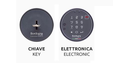key vs electronic safe lock