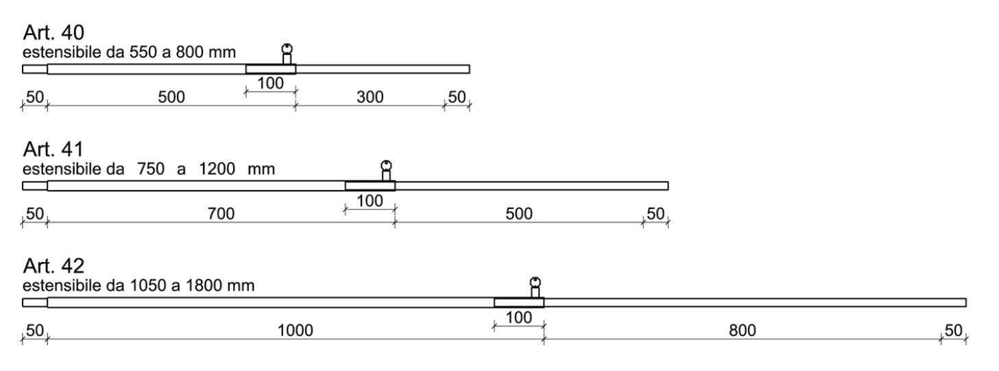 Misure sistema antiscasso giroblok
