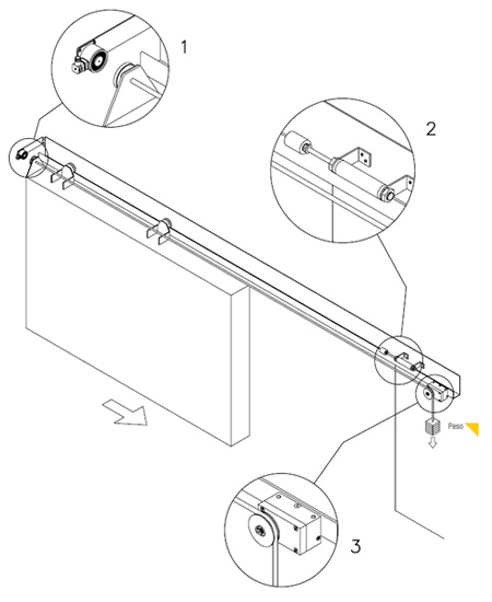 hydraulic shock absorbers to close security sliding door