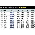 Cassaforte Electron Serie 44 Juwel a Muro di Varie Dimensioni