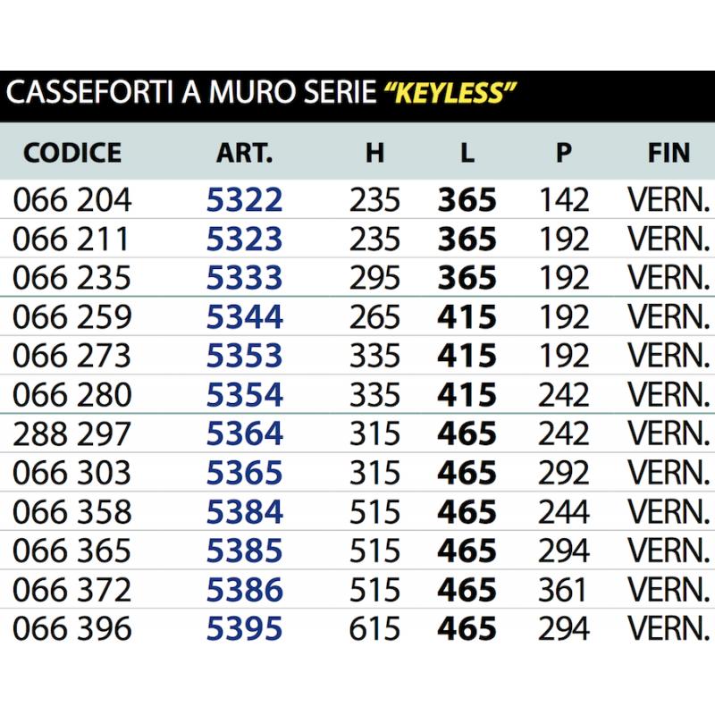 Cassaforte Keyless Serie 53 Juwel a Muro di Varie Dimensioni