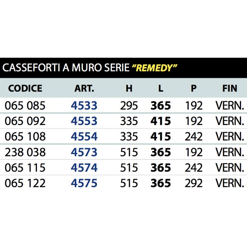 Cassaforte Remedy Serie 45 Juwel a Muro di Varie Dimensioni