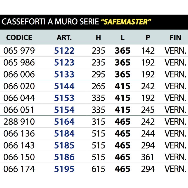 Cassaforte Safemaster Serie 51 Juwel a Muro di Varie Dimensioni