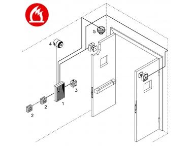 Kit Installazione Centrale Monozona per Antincendio Opera Conformità EN54